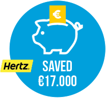 DTWISE Hertz Case Study Savings